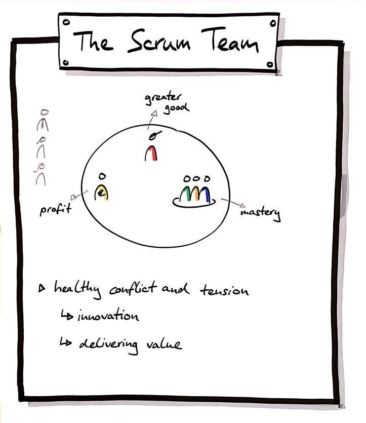Scrum Roles_4